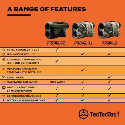 TecTecTec comparison chart table hunting precision laser rangefinder PROWILD